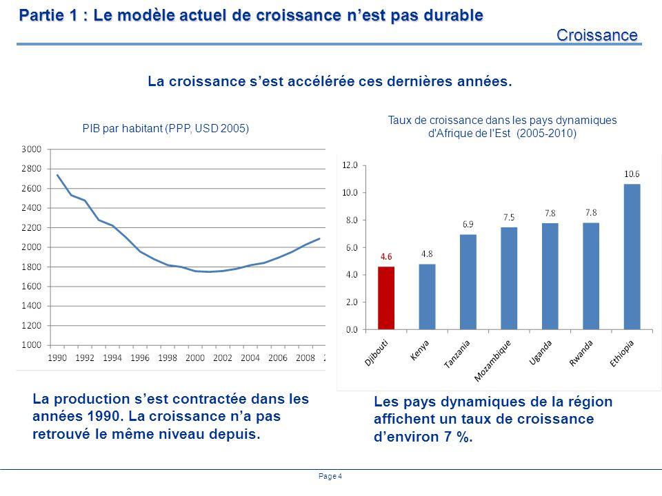 Page 5 Partie 1 : Le modèle actuel de croissance nest pas durable Croissance La croissance est très intensive en capital.