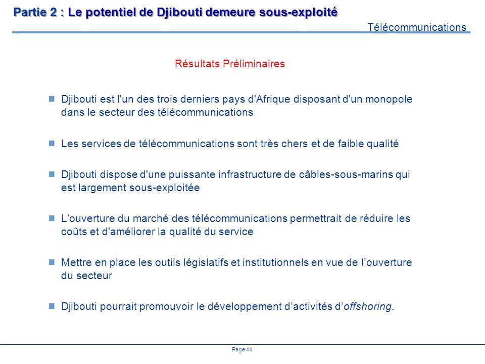 Page 44 Partie 2 : Le potentiel de Djibouti demeure sous-exploité Télécommunications Djibouti est l un des trois derniers pays d Afrique disposant d un monopole dans le secteur des télécommunications Les services de télécommunications sont très chers et de faible qualité Djibouti dispose d une puissante infrastructure de câbles-sous-marins qui est largement sous-exploitée L ouverture du marché des télécommunications permettrait de réduire les coûts et d améliorer la qualité du service Mettre en place les outils législatifs et institutionnels en vue de louverture du secteur Djibouti pourrait promouvoir le développement dactivités doffshoring.