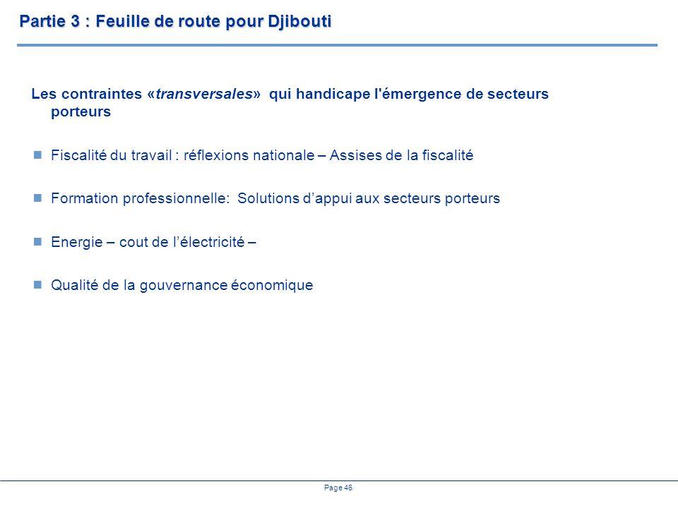 Page 46 Partie 3 : Feuille de route pour Djibouti Les contraintes «transversales» qui handicape l émergence de secteurs porteurs Fiscalité du travail : réflexions nationale – Assises de la fiscalité Formation professionnelle: Solutions dappui aux secteurs porteurs Energie – cout de lélectricité – Qualité de la gouvernance économique