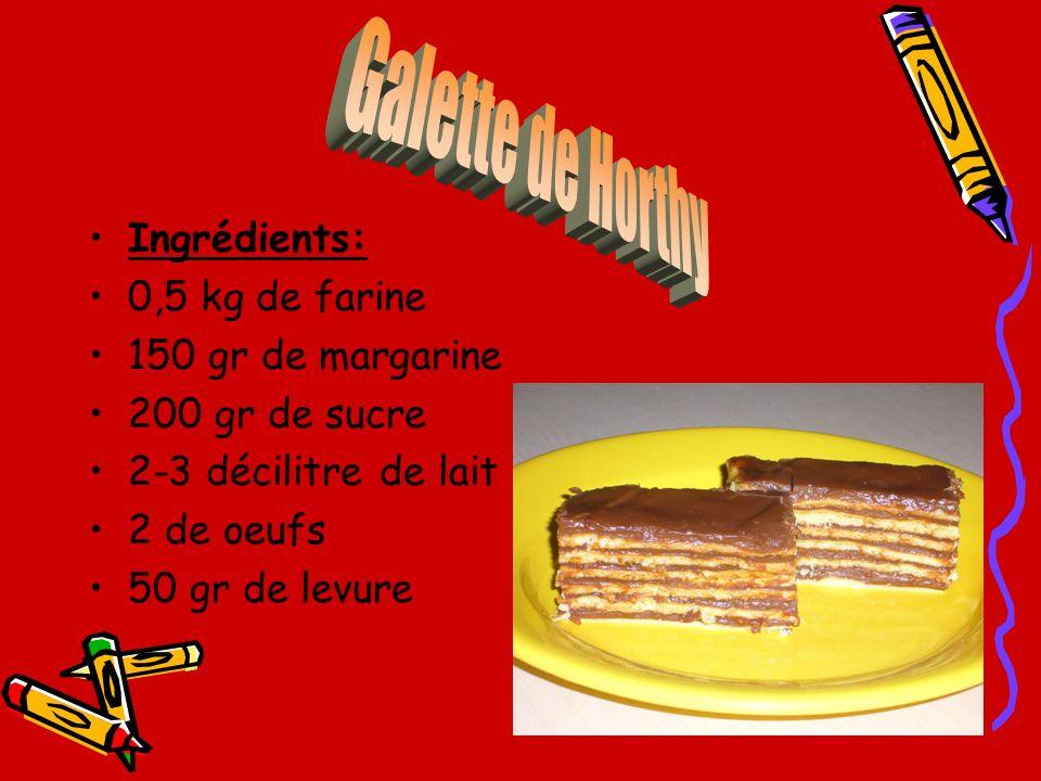 Ingrédients: 0,5 kg de farine 150 gr de margarine 200 gr de sucre 2-3 décilitre de lait 2 de oeufs 50 gr de levure