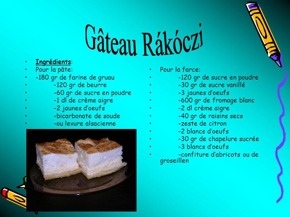 Ingrédients: Pour la pâte: -180 gr de farine de gruau -120 gr de beurre -60 gr de sucre en poudre -1 dl de crème aigre -2 jaunes doeufs -bicarbonate d