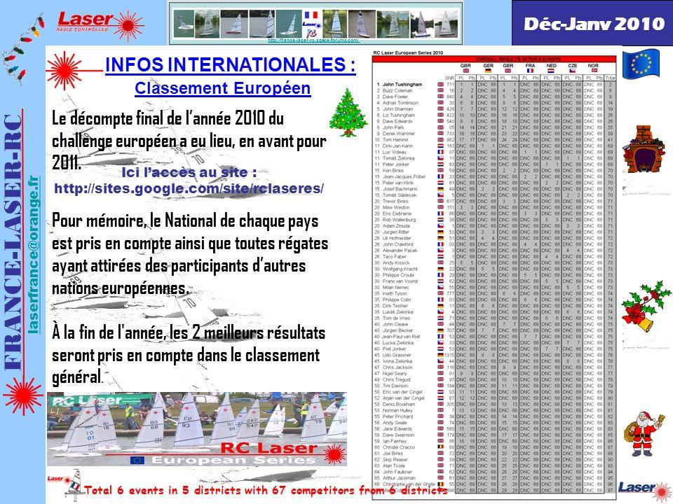 . FRANCE-LASER-RC laserfrance@orange.fr http://france-laser-rc.space-forums.com/ INFOS INTERNATIONALES : Classement Européen Le décompte final de lann