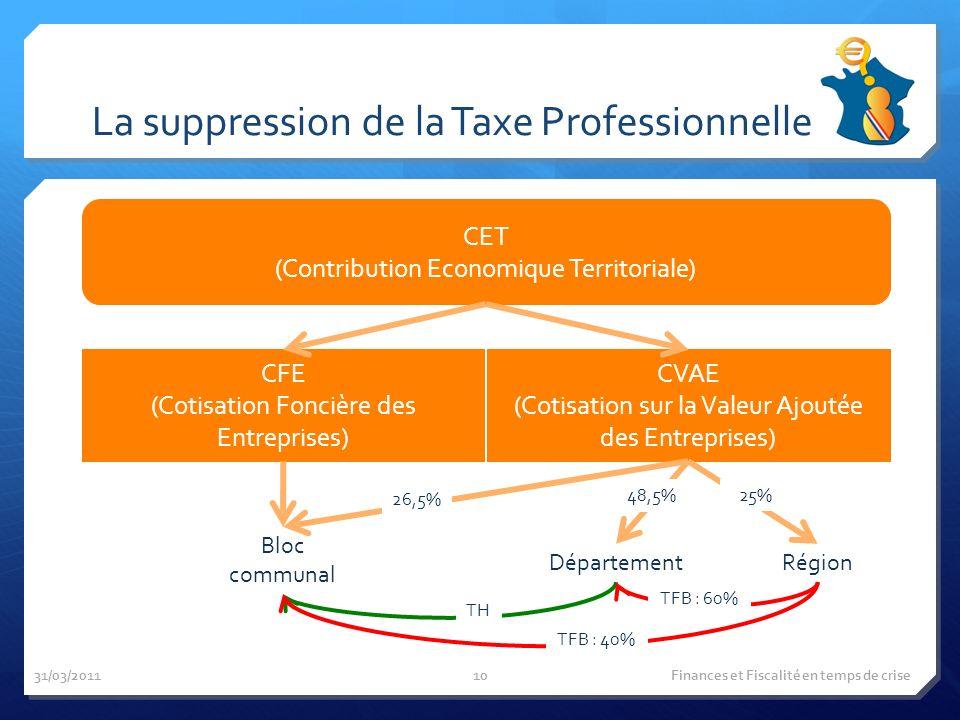 La suppression de la Taxe Professionnelle 31/03/2011 Finances et Fiscalité en temps de crise10 CET (Contribution Economique Territoriale) CFE (Cotisation Foncière des Entreprises) CVAE (Cotisation sur la Valeur Ajoutée des Entreprises) Bloc communal DépartementRégion 26,5% 48,5% 25% TH TFB : 40% TFB : 60%