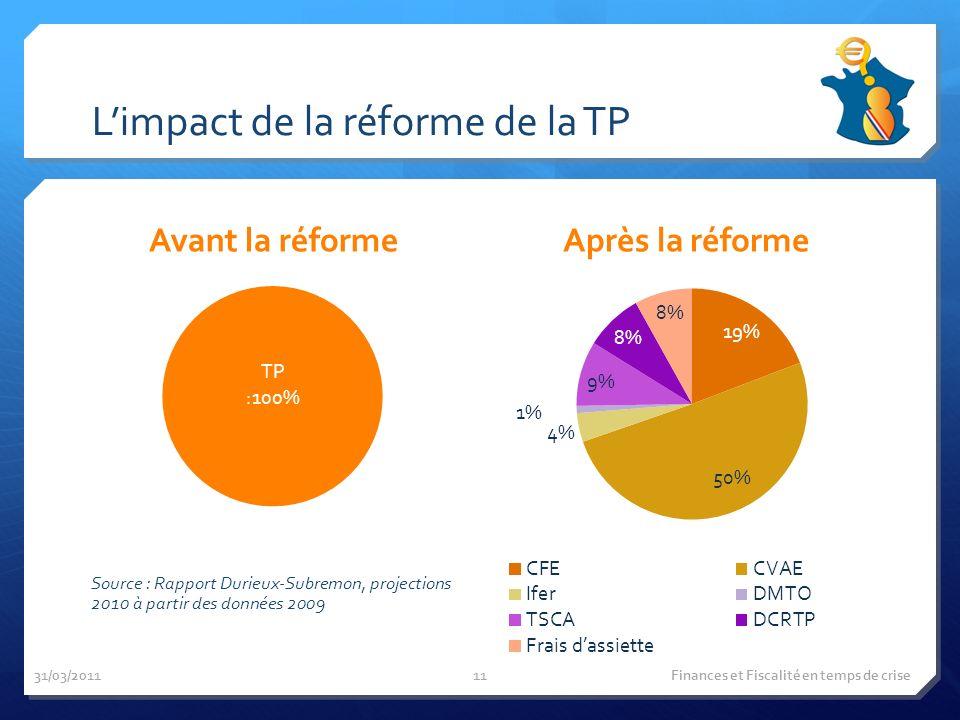 Limpact de la réforme de la TP Avant la réforme Source : Rapport Durieux-Subremon, projections 2010 à partir des données 2009 Après la réforme 31/03/2011 Finances et Fiscalité en temps de crise11