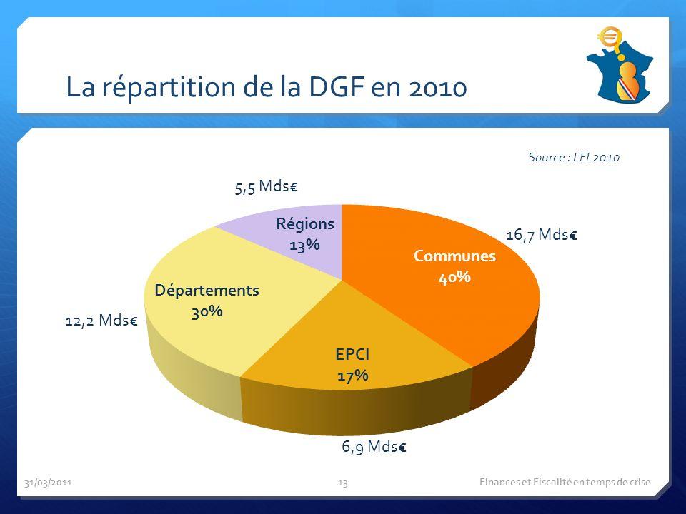 La répartition de la DGF en 2010 Source : LFI 2010 31/03/2011 Finances et Fiscalité en temps de crise13 5,5 Mds 12,2 Mds 6,9 Mds 16,7 Mds