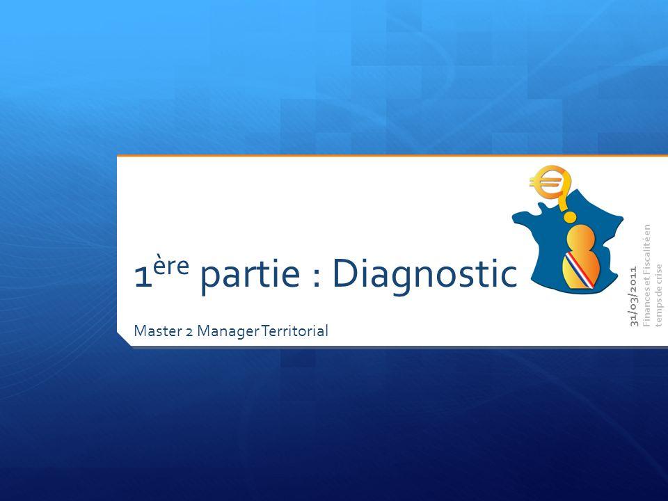 Master 2 Manager Territorial Finances et Fiscalité en temps de crise 1 ère partie : Diagnostic 31/03/2011