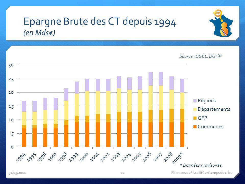 Epargne Brute des CT depuis 1994 (en Mds) Source : DGCL, DGFiP * Données provisoires 31/03/2011 Finances et Fiscalité en temps de crise22