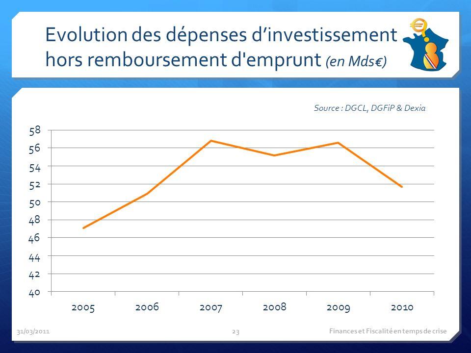 Evolution des dépenses dinvestissement hors remboursement d emprunt (en Mds) Source : DGCL, DGFiP & Dexia 31/03/2011 Finances et Fiscalité en temps de crise23