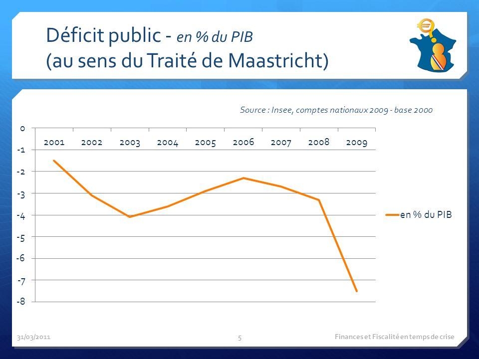 Déficit public - en % du PIB (au sens du Traité de Maastricht) Source : Insee, comptes nationaux 2009 - base 2000 31/03/2011 Finances et Fiscalité en
