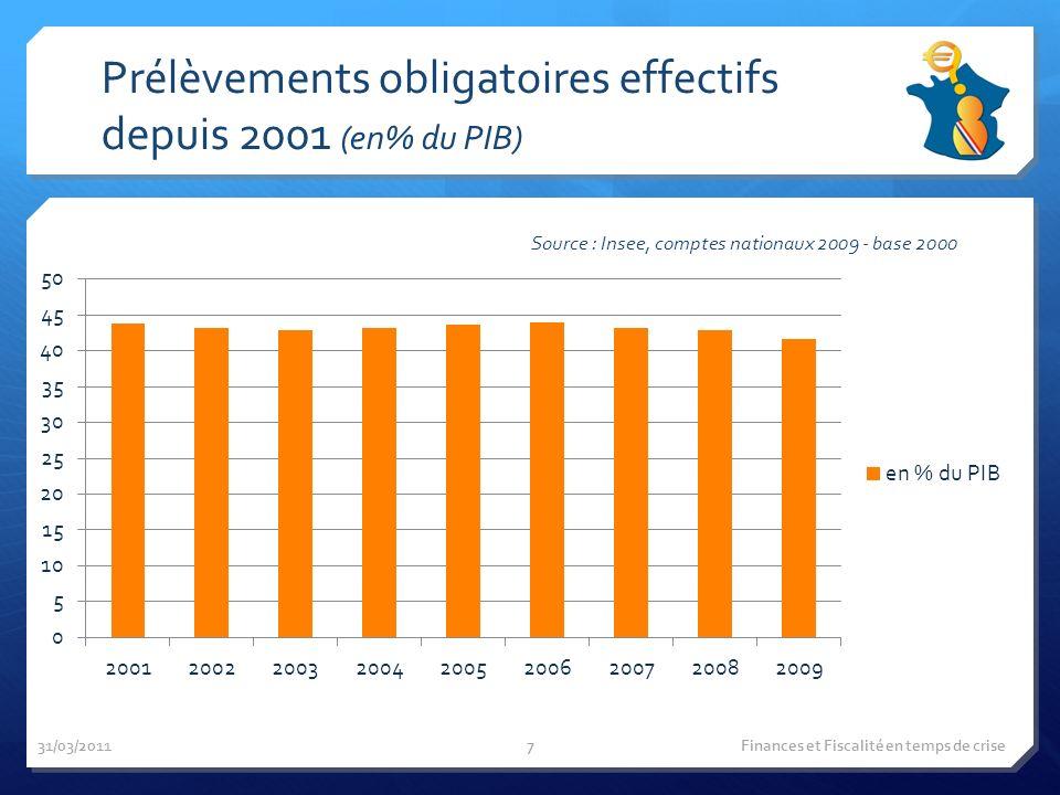 Prélèvements obligatoires effectifs depuis 2001 (en% du PIB) Source : Insee, comptes nationaux 2009 - base 2000 31/03/2011 Finances et Fiscalité en temps de crise7