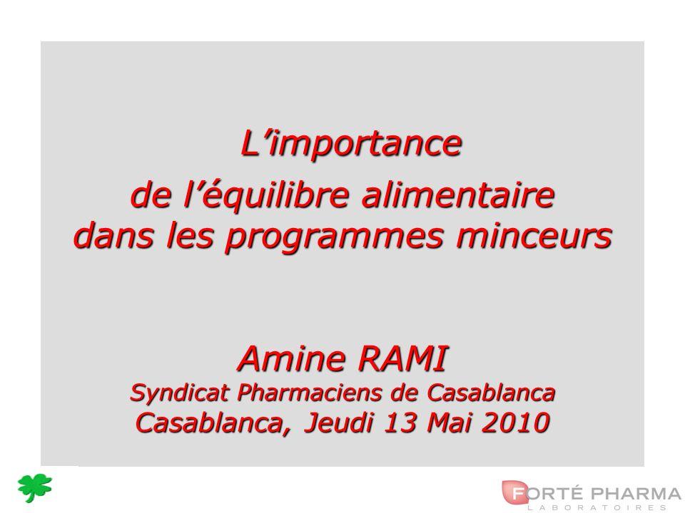 Limportance de léquilibre alimentaire dans les programmes minceurs Amine RAMI Syndicat Pharmaciens de Casablanca Casablanca, Jeudi 13 Mai 2010 Limportance de léquilibre alimentaire dans les programmes minceurs Amine RAMI Syndicat Pharmaciens de Casablanca Casablanca, Jeudi 13 Mai 2010