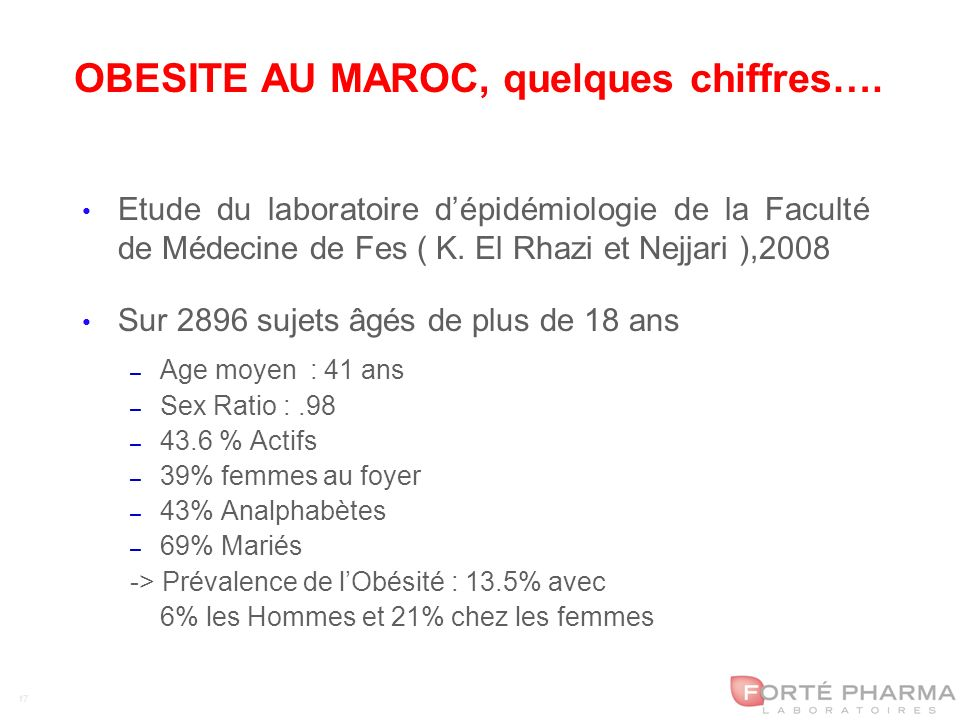 17 OBESITE AU MAROC, quelques chiffres….