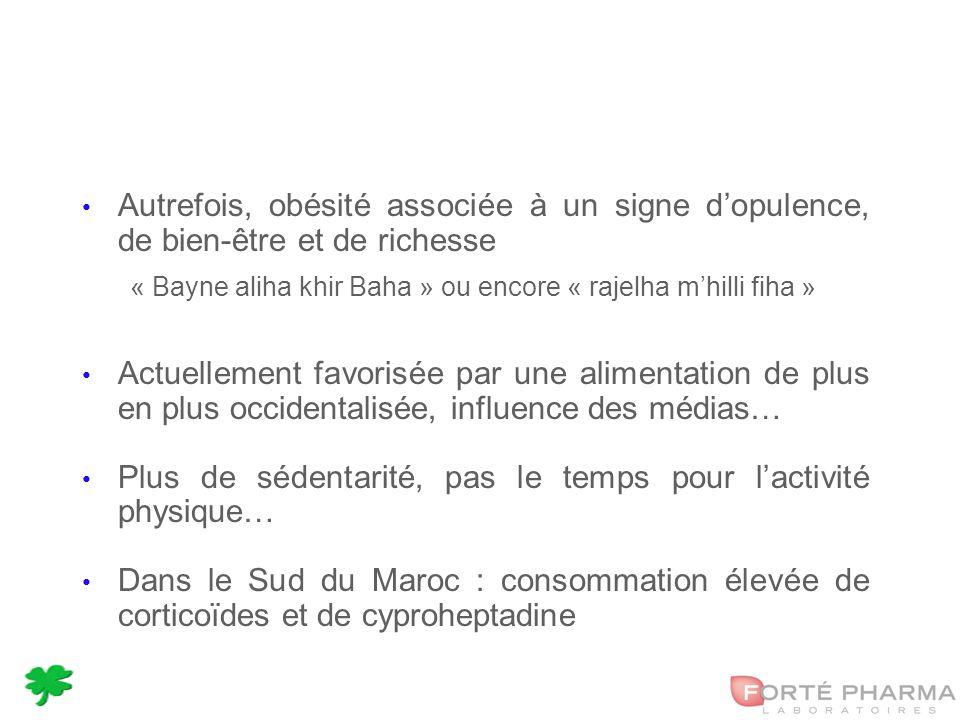 18 Autrefois, obésité associée à un signe dopulence, de bien-être et de richesse « Bayne aliha khir Baha » ou encore « rajelha mhilli fiha » Actuellement favorisée par une alimentation de plus en plus occidentalisée, influence des médias… Plus de sédentarité, pas le temps pour lactivité physique… Dans le Sud du Maroc : consommation élevée de corticoïdes et de cyproheptadine