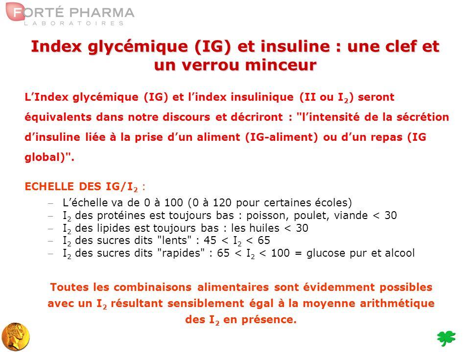 LIndex glycémique (IG) et lindex insulinique (II ou I 2 ) seront équivalents dans notre discours et décriront : lintensité de la sécrétion dinsuline liée à la prise dun aliment (IG-aliment) ou dun repas (IG global) .