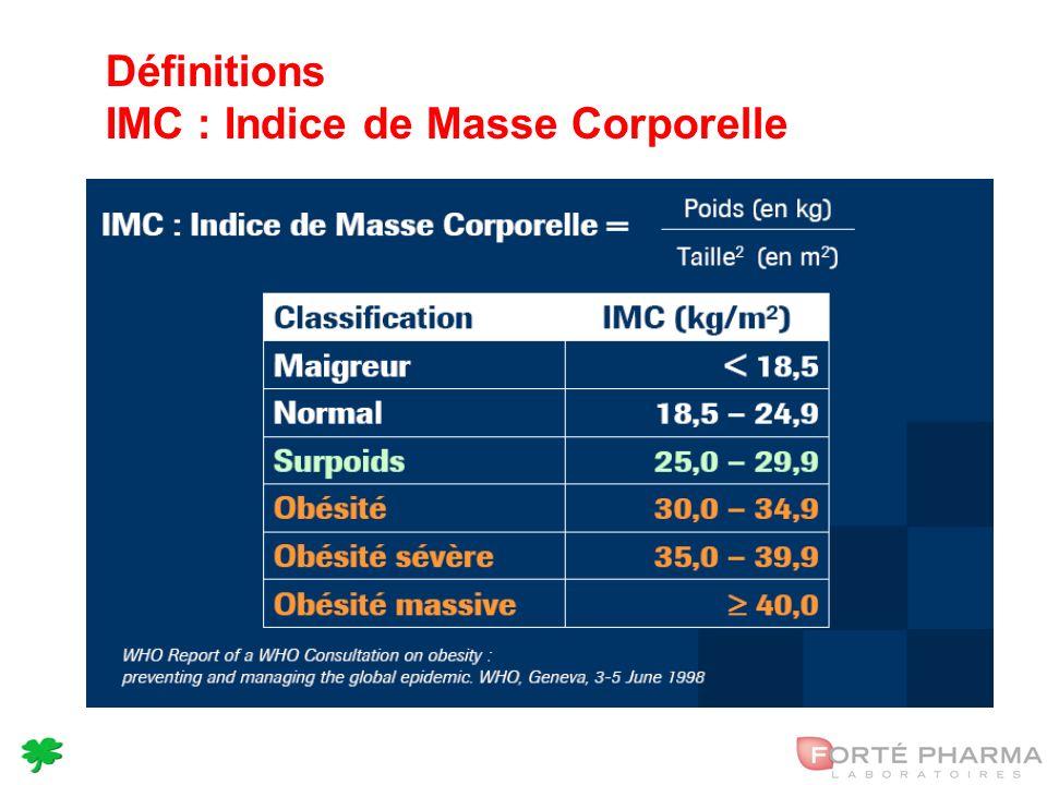 2 Définitions IMC : Indice de Masse Corporelle