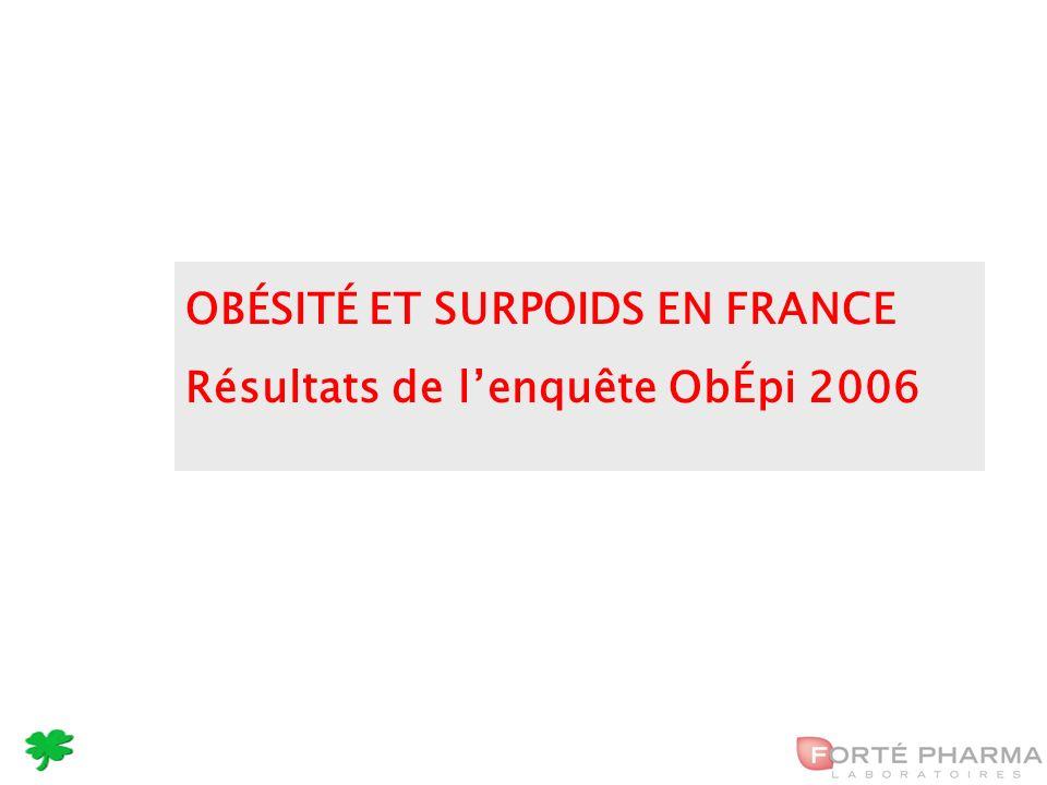5 OBÉSITÉ ET SURPOIDS EN FRANCE Résultats de lenquête ObÉpi 2006