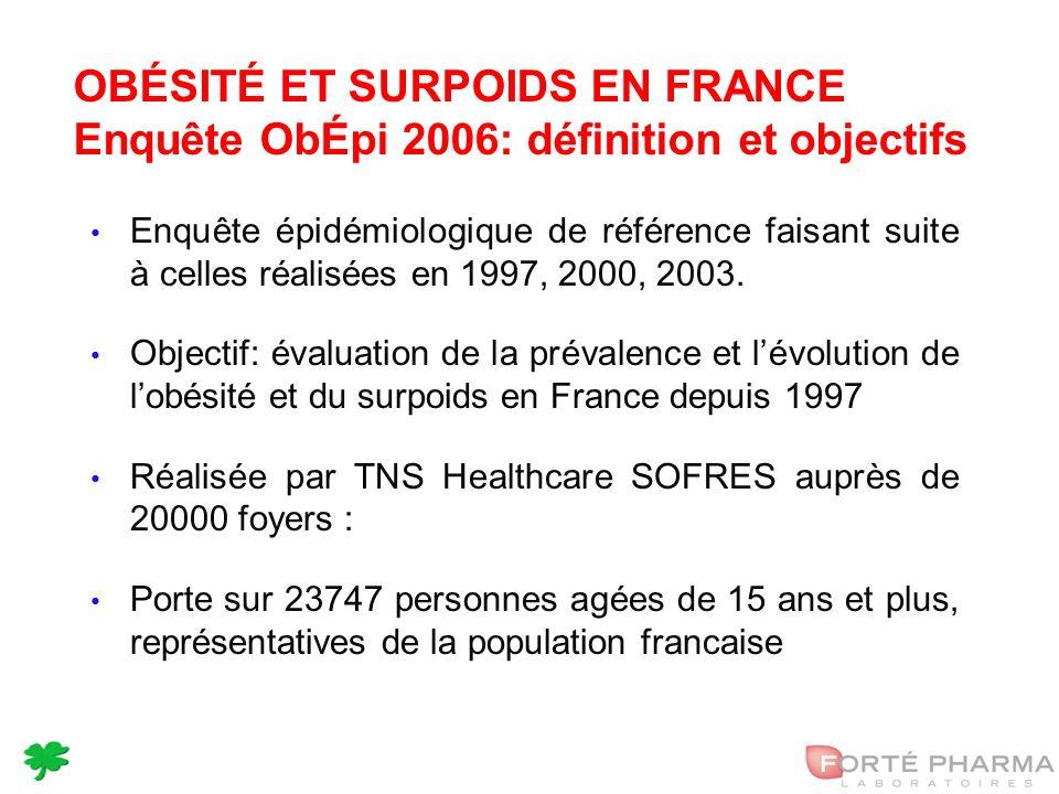 6 OBÉSITÉ ET SURPOIDS EN FRANCE Enquête ObÉpi 2006: définition et objectifs Enquête épidémiologique de référence faisant suite à celles réalisées en 1997, 2000, 2003.