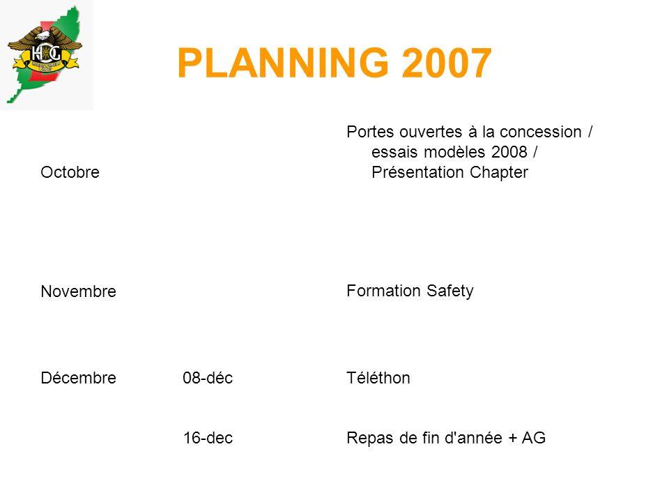 PLANNING 2007 Octobre Portes ouvertes à la concession / essais modèles 2008 / Présentation Chapter NovembreFormation Safety Décembre08-décTéléthon 16-decRepas de fin d année + AG