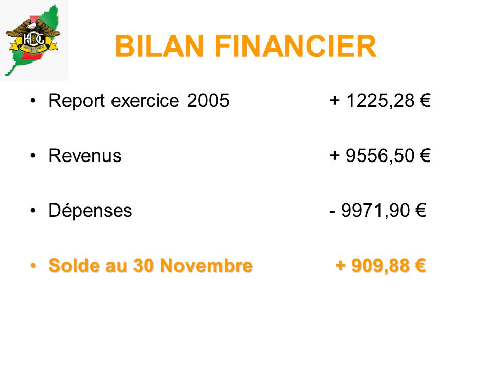 BILAN FINANCIER Report exercice 2005 + 1225,28 Revenus + 9556,50 Dépenses - 9971,90 Solde au 30 Novembre + 909,88Solde au 30 Novembre + 909,88