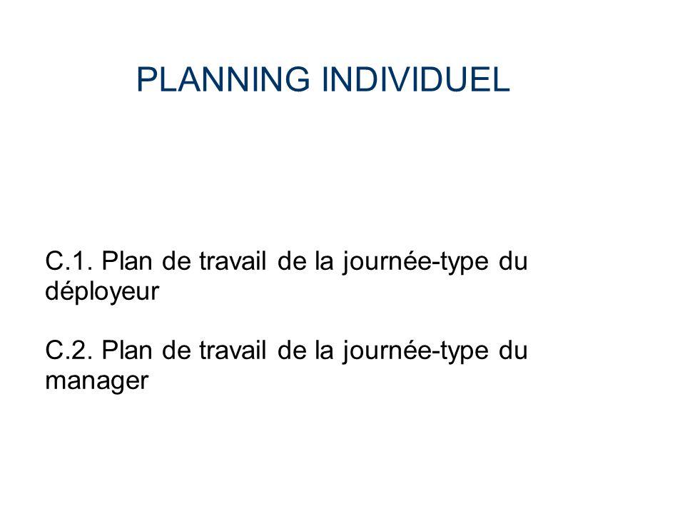 PLANNING INDIVIDUEL C.1. Plan de travail de la journée-type du déployeur C.2. Plan de travail de la journée-type du manager