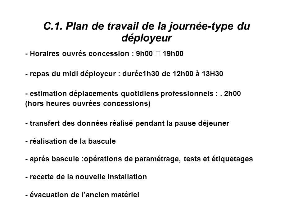 C.1. Plan de travail de la journée-type du déployeur - Horaires ouvrés concession : 9h00 19h00 - repas du midi déployeur : durée1h30 de 12h00 à 13H30