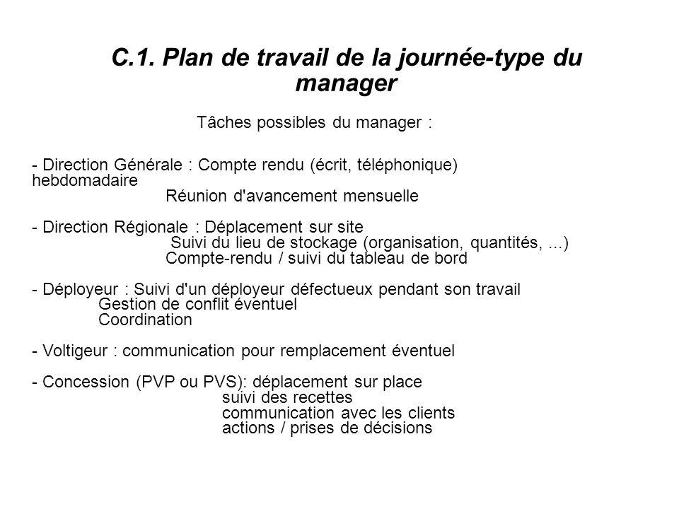 Tâches possibles du manager : - Direction Générale : Compte rendu (écrit, téléphonique) hebdomadaire Réunion d'avancement mensuelle - Direction Région