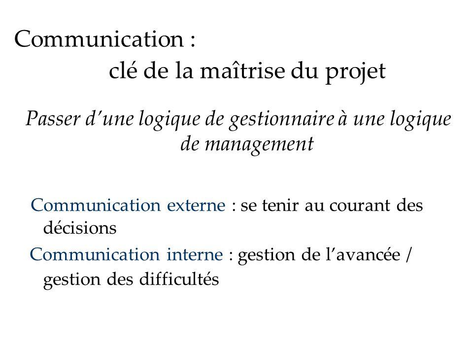 Communication : clé de la maîtrise du projet Passer dune logique de gestionnaire à une logique de management Communication externe : se tenir au courant des décisions Communication interne : gestion de lavancée / gestion des difficultés