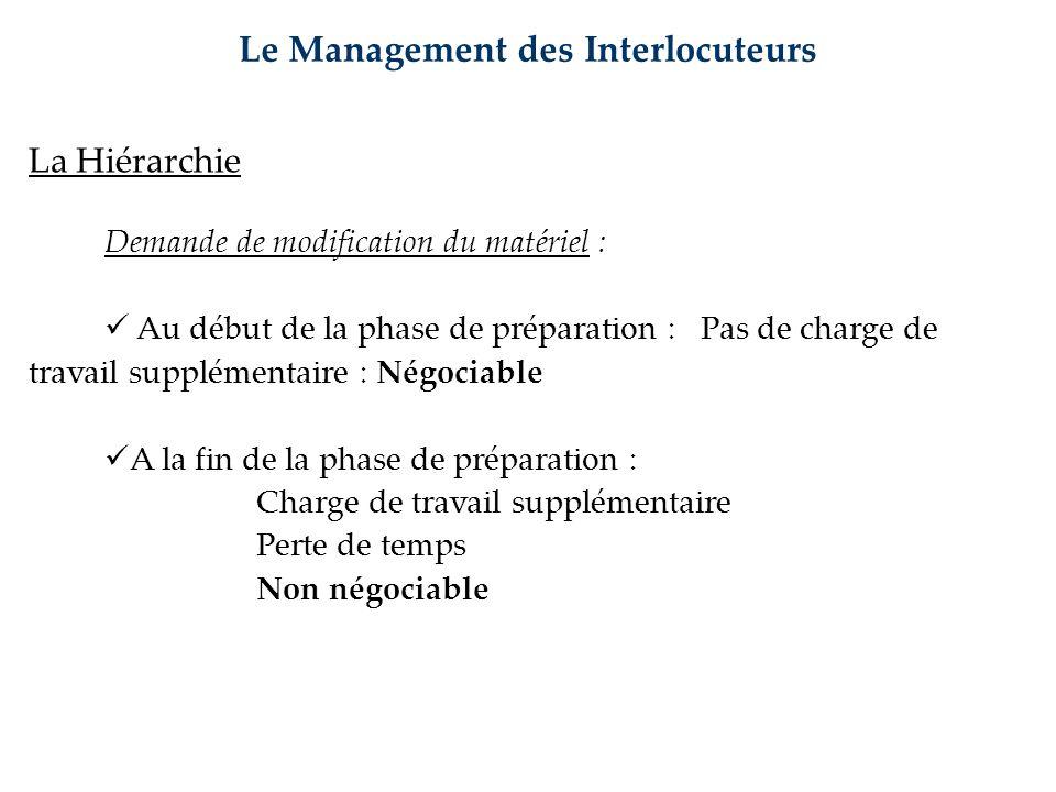Le Management des Interlocuteurs La Hiérarchie Demande de modification du matériel : Au début de la phase de préparation : Pas de charge de travail su