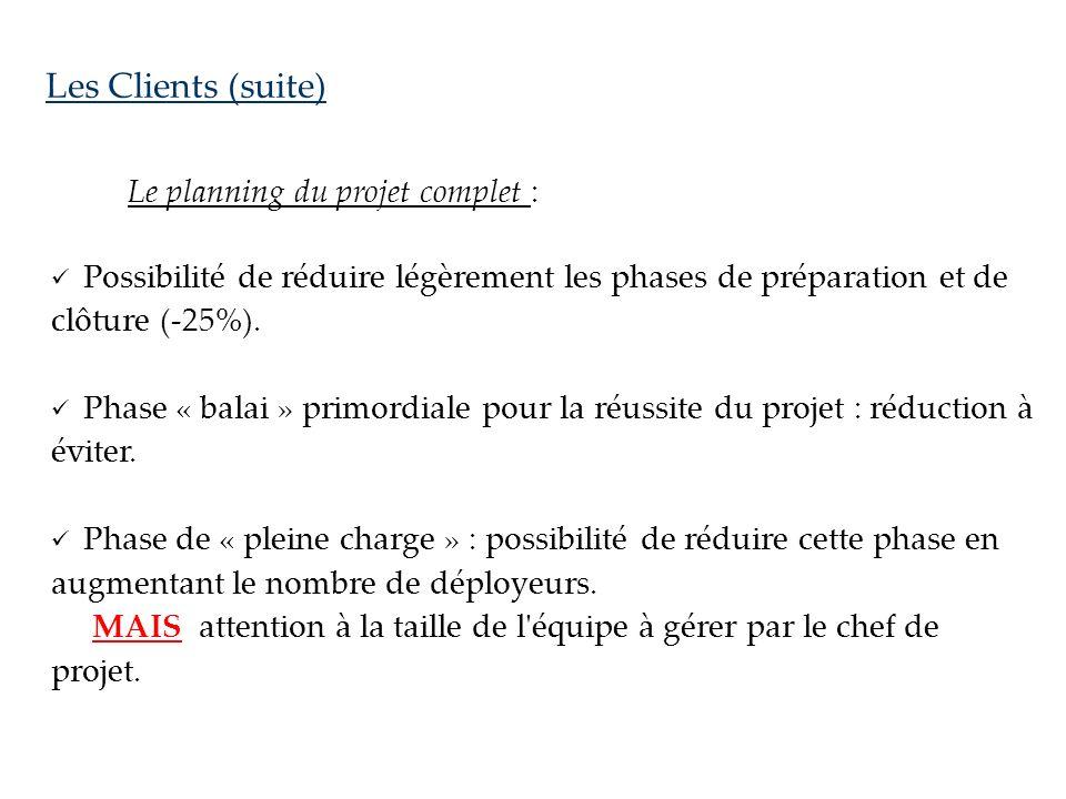 Les Clients (suite) Le planning du projet complet : Possibilité de réduire légèrement les phases de préparation et de clôture (-25%). Phase « balai »