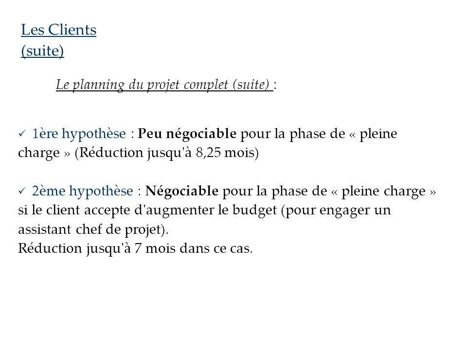 Les Clients (suite) Le planning du projet complet (suite) : 1ère hypothèse : Peu négociable pour la phase de « pleine charge » (Réduction jusqu'à 8,25