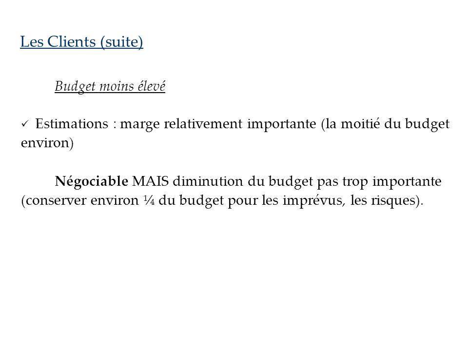 Les Clients (suite) Budget moins élevé Estimations : marge relativement importante (la moitié du budget environ) Négociable MAIS diminution du budget