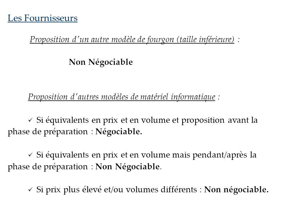 Les Fournisseurs Proposition d'un autre modèle de fourgon (taille inférieure) : Non Négociable Proposition d'autres modèles de matériel informatique :