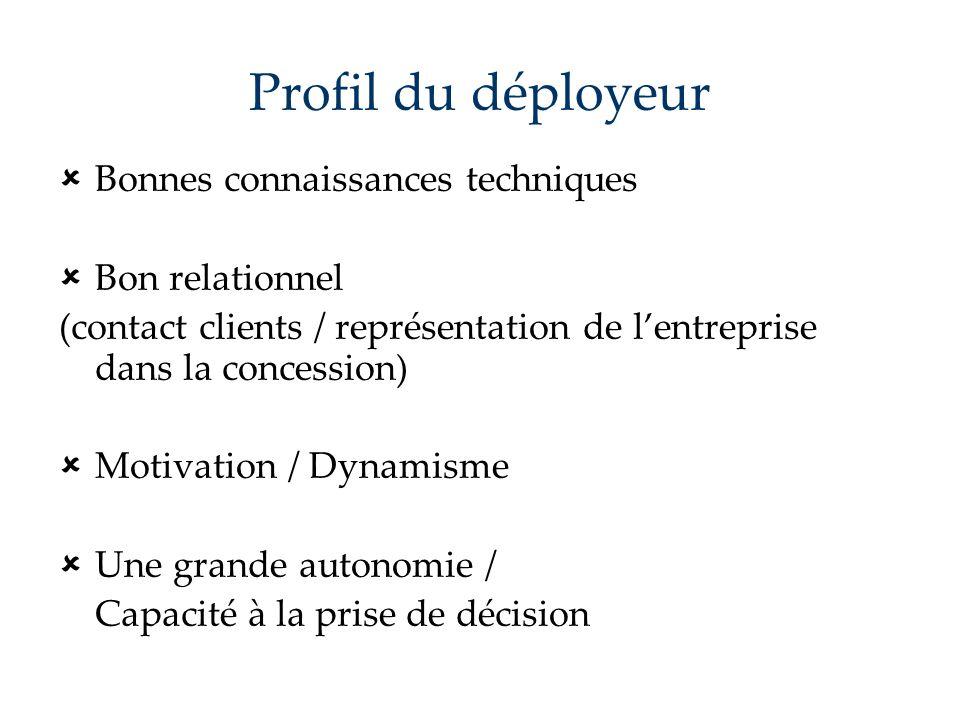 Profil du déployeur Bonnes connaissances techniques Bon relationnel (contact clients / représentation de lentreprise dans la concession) Motivation /
