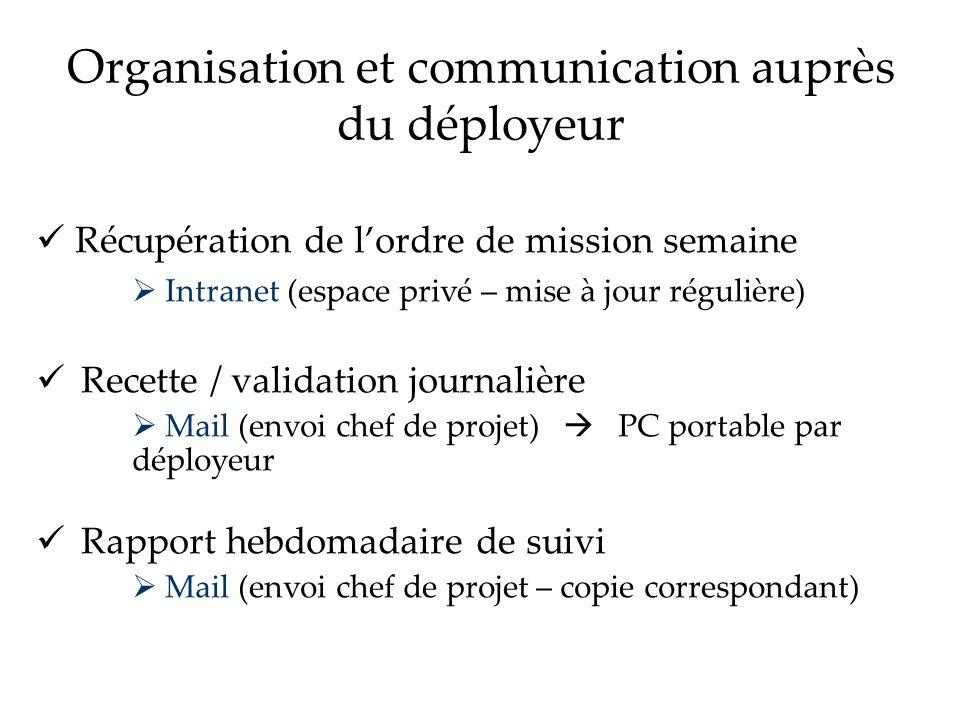 Organisation et communication auprès du déployeur Récupération de lordre de mission semaine Intranet (espace privé – mise à jour régulière) Recette /
