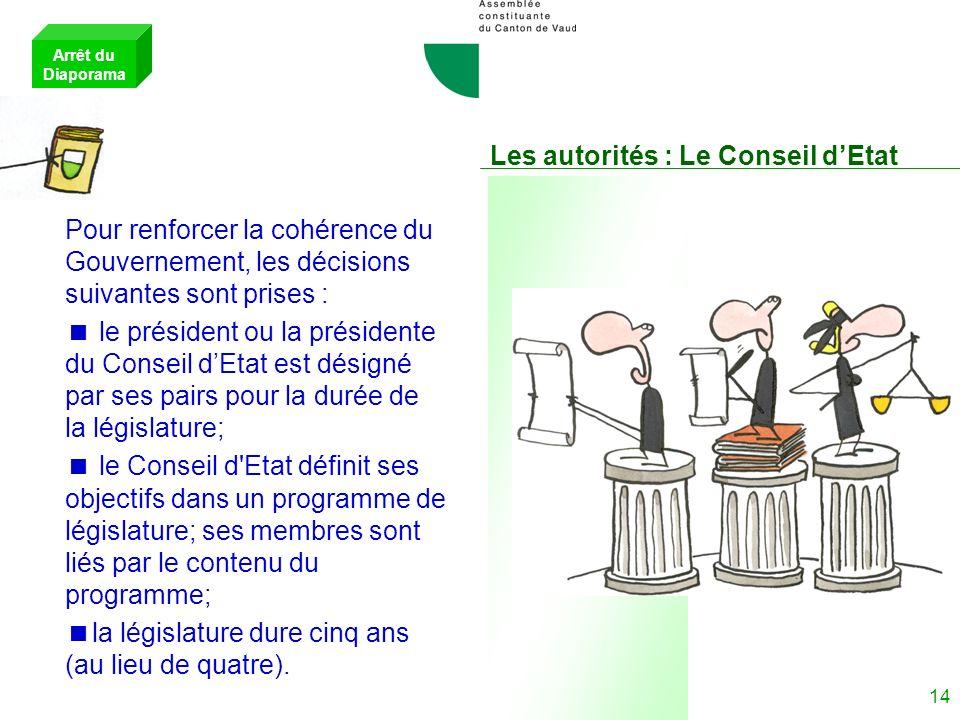 13 Les autorités : Le Grand Conseil Pour le Grand Conseil, la Constituante a prévu diverses dispositions visant à renforcer son pouvoir et à améliorer