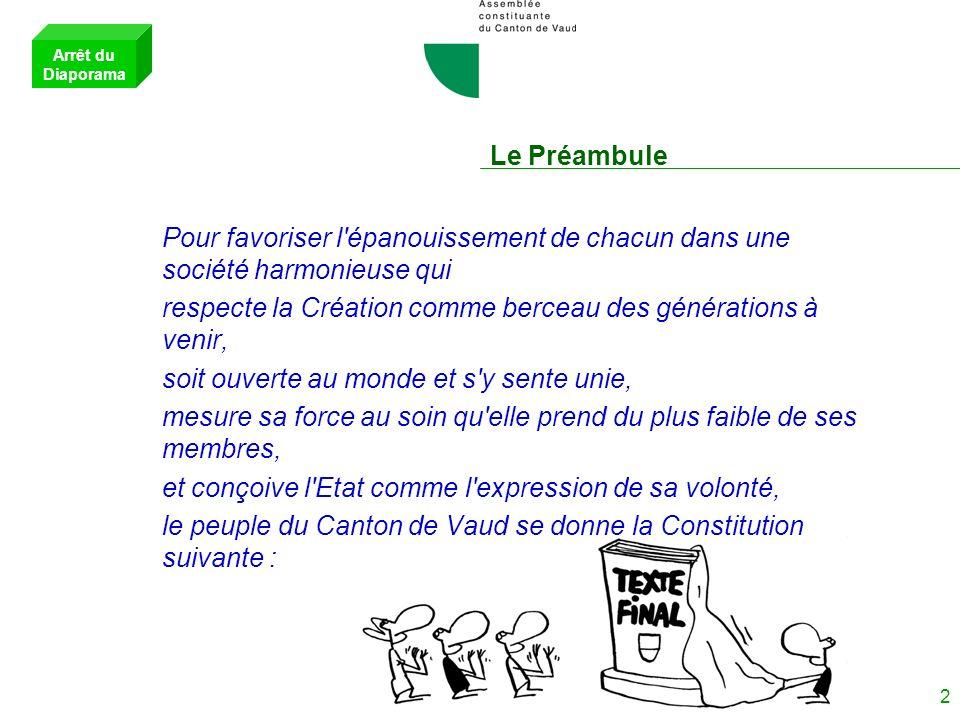 La nouvelle Constitution Visite guidée mai 2002 Arrêt du Diaporama