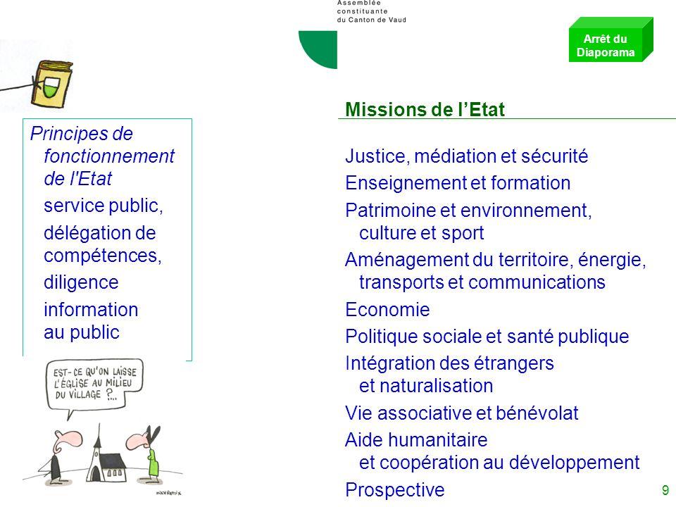 8 Rôle et tâches de lEtat et des communes Le catalogue des tâches de l'Etat et des communes est une innovation. Il clarifie pour chacun ce que fait l'