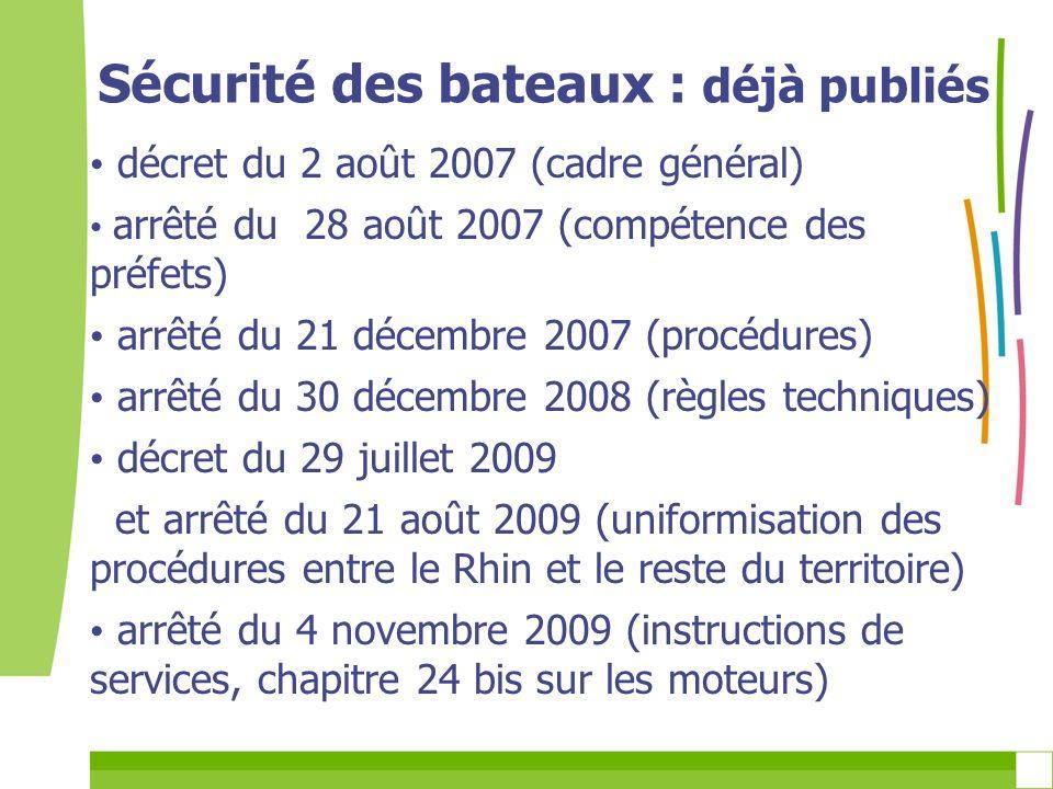 décret du 2 août 2007 (cadre général) arrêté du 28 août 2007 (compétence des préfets) arrêté du 21 décembre 2007 (procédures) arrêté du 30 décembre 20