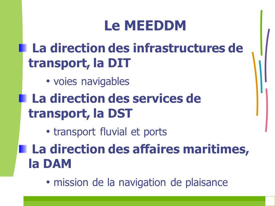 Le MEEDDM La direction des infrastructures de transport, la DIT voies navigables La direction des services de transport, la DST transport fluvial et p