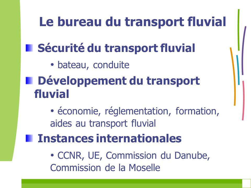 Le bureau du transport fluvial Sécurité du transport fluvial bateau, conduite Développement du transport fluvial économie, réglementation, formation,