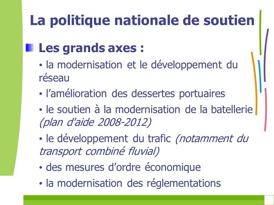 La politique nationale de soutien Les grands axes : la modernisation et le développement du réseau lamélioration des dessertes portuaires le soutien à