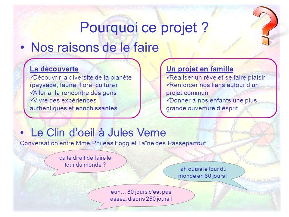 Pourquoi ce projet ? Nos raisons de le faire Le Clin doeil à Jules Verne Conversation entre Mme Phileas Fogg et laîné des Passepartout : La découverte