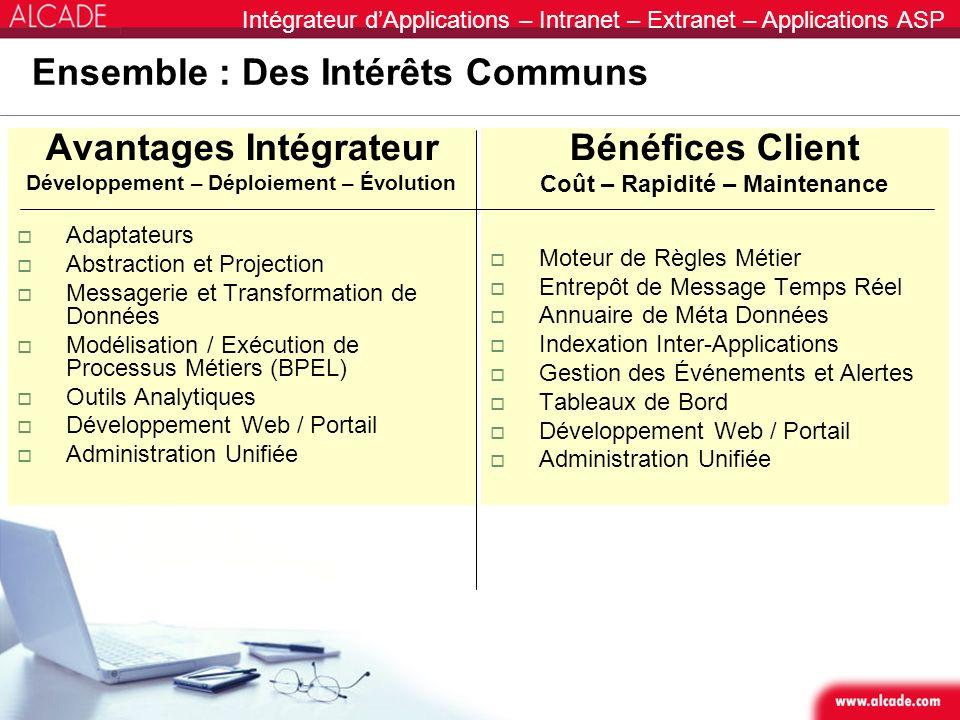 Intégrateur dApplications – Intranet – Extranet – Applications ASP Ensemble : Des Intérêts Communs Avantages Intégrateur Développement – Déploiement –