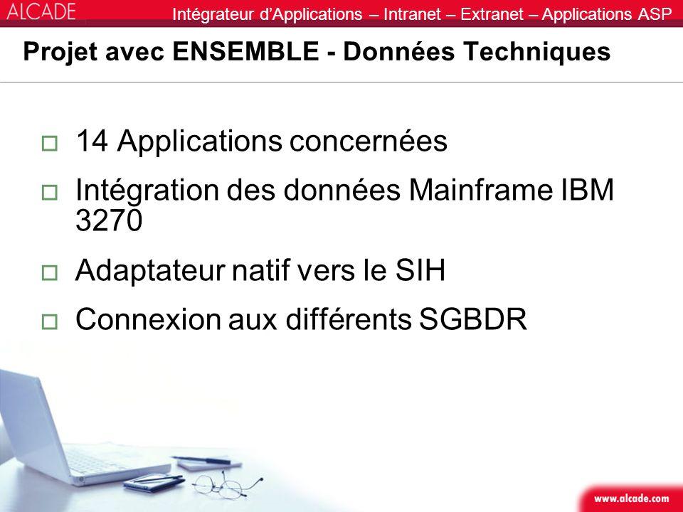 Intégrateur dApplications – Intranet – Extranet – Applications ASP Projet avec ENSEMBLE - Données Techniques 14 Applications concernées Intégration de