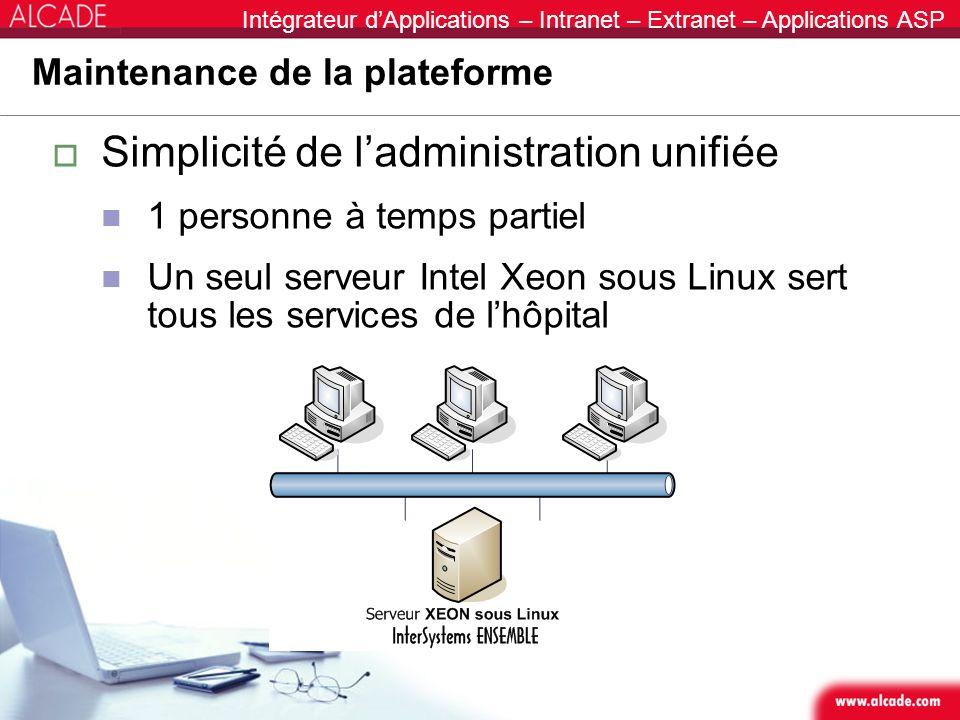 Intégrateur dApplications – Intranet – Extranet – Applications ASP Maintenance de la plateforme Simplicité de ladministration unifiée 1 personne à tem