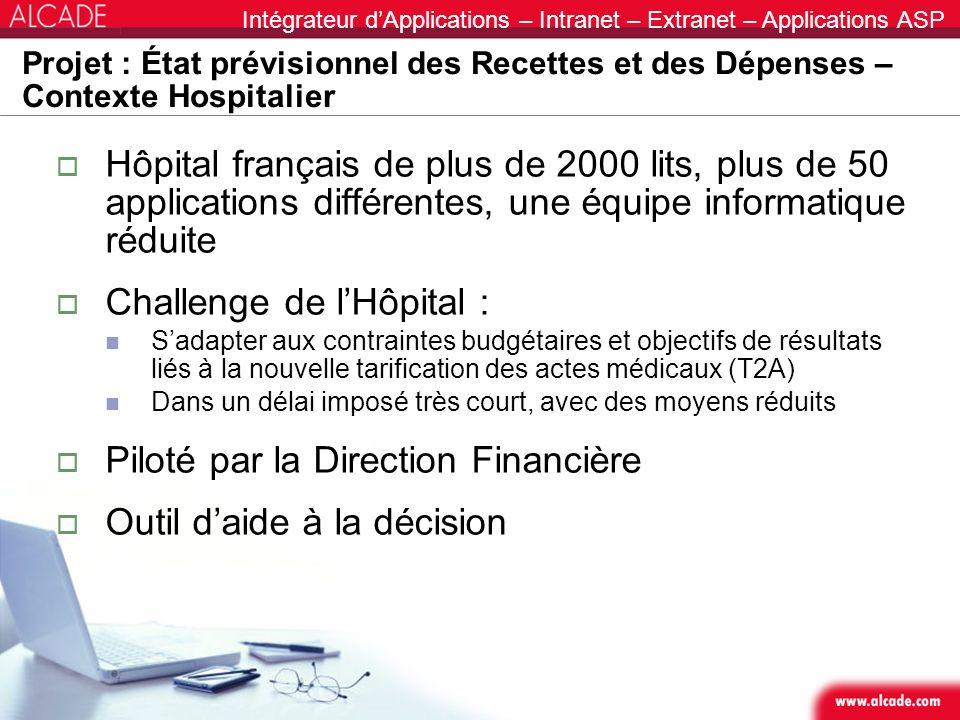 Intégrateur dApplications – Intranet – Extranet – Applications ASP Projet : État prévisionnel des Recettes et des Dépenses – Contexte Hospitalier Hôpi