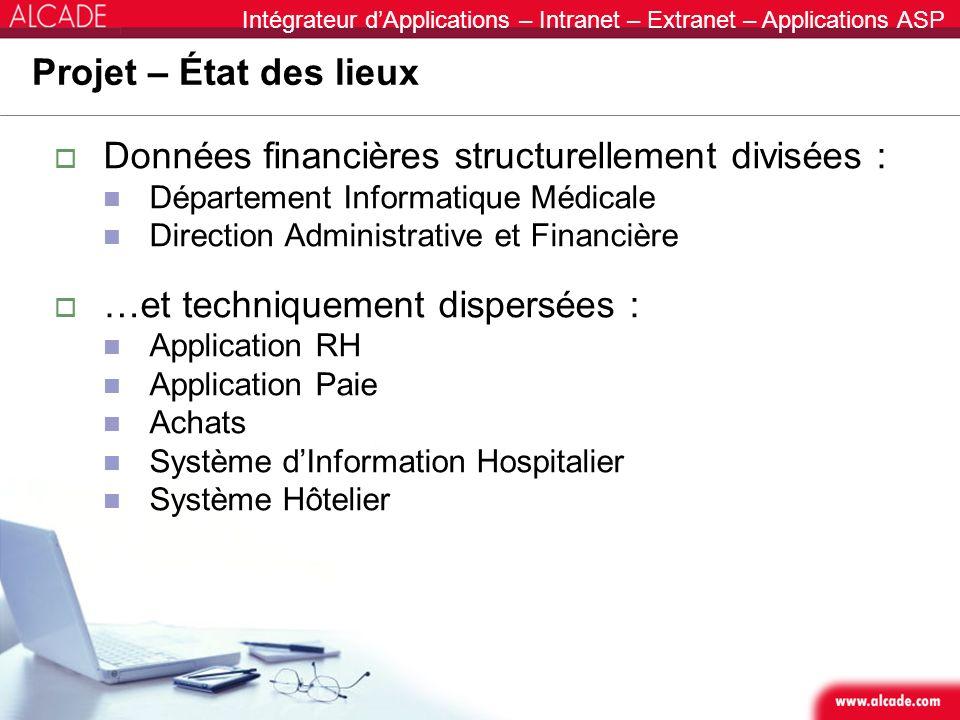 Intégrateur dApplications – Intranet – Extranet – Applications ASP Projet – État des lieux Données financières structurellement divisées : Département