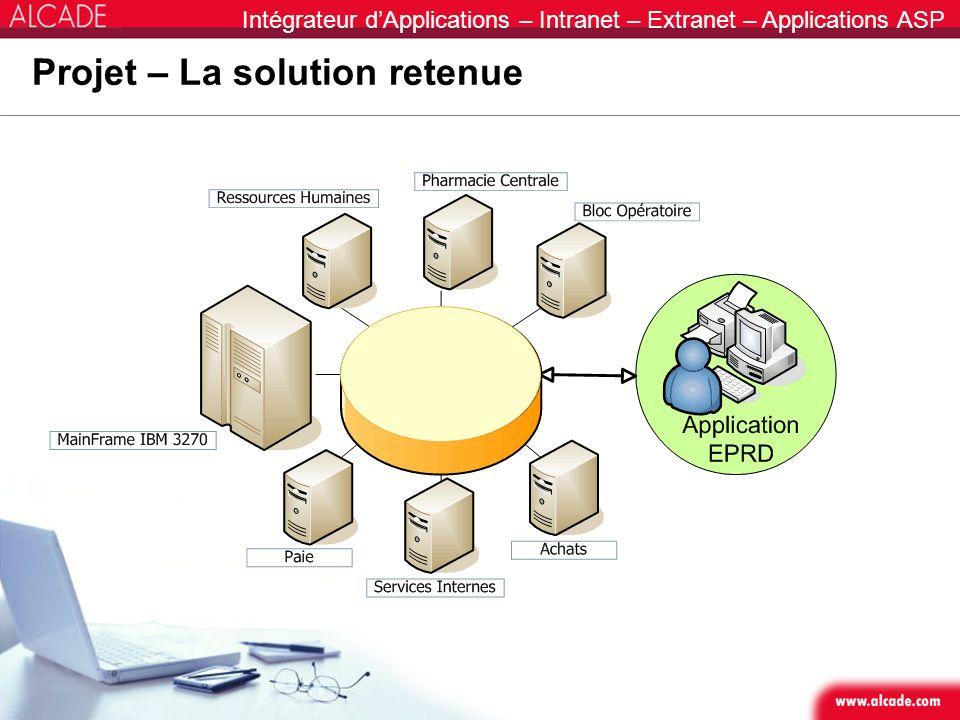 Intégrateur dApplications – Intranet – Extranet – Applications ASP Projet – La solution retenue