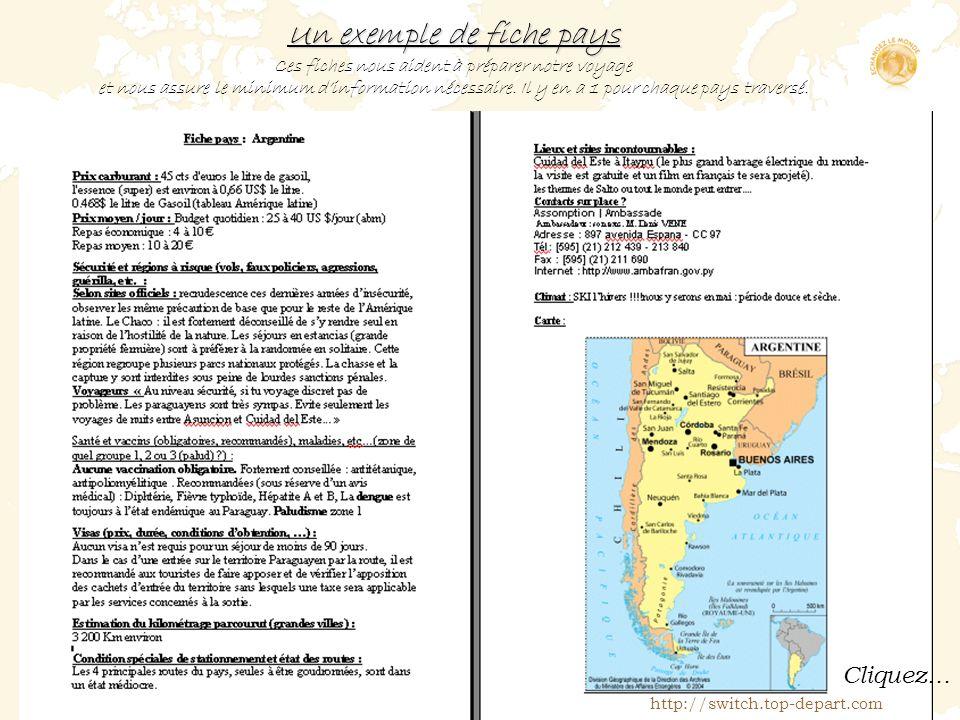 Un exemple de fiche pays Ces fiches nous aident à préparer notre voyage et nous assure le minimum dinformation nécessaire.