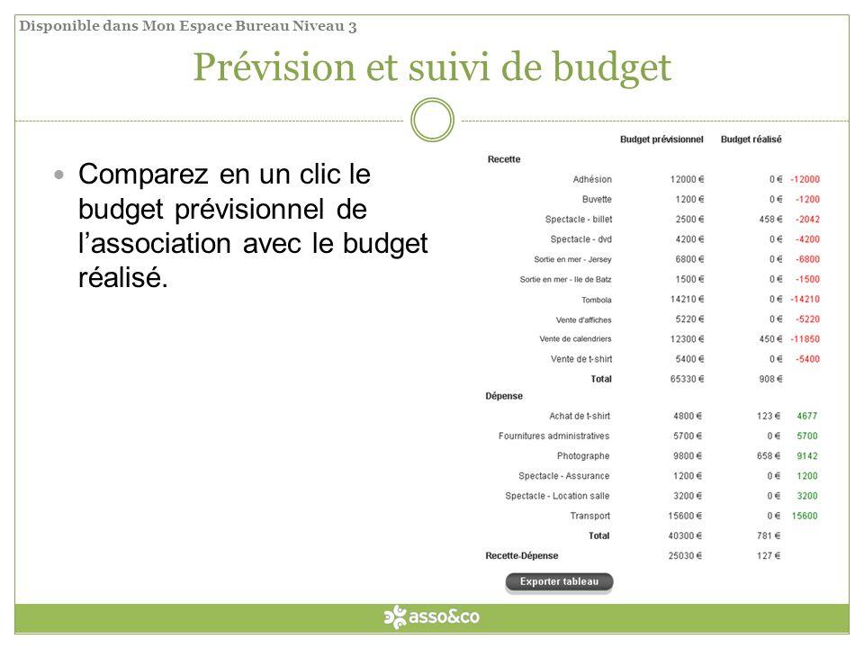 Prévision et suivi de budget Comparez en un clic le budget prévisionnel de lassociation avec le budget réalisé.